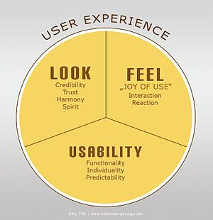 UX including usability look and feel