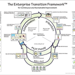 agile42-etf-poster-jan2014-1036